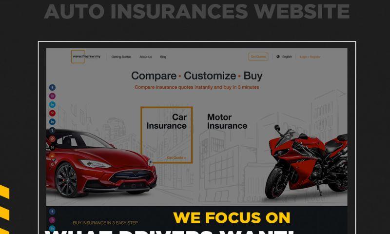 Nick Metrics Private Limited - Fincrew - Malaysia Auto Insurance Comparison Platform