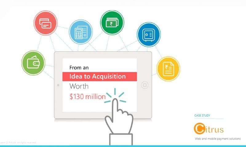 Talentica Software - Idea to $130 Mn Acquisition