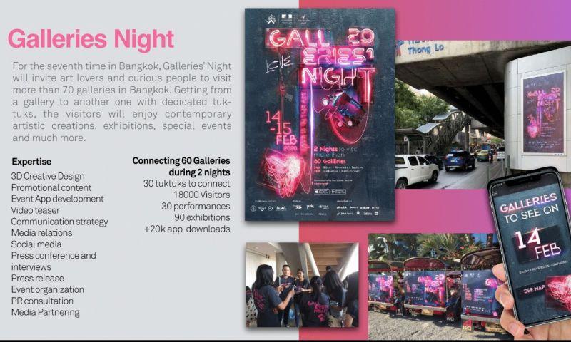 Pimclick - Galleries' Night Bangkok 2020