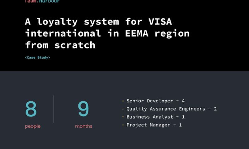 Team.Harbour - A loyalty system for VISA international in EEMA region from scratch