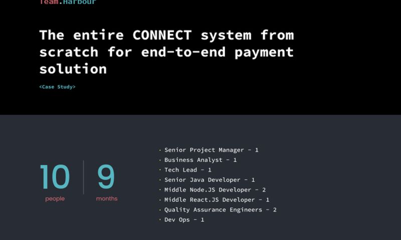 Team.Harbour - The entire CONNECT system from scratch for end to end payment solution