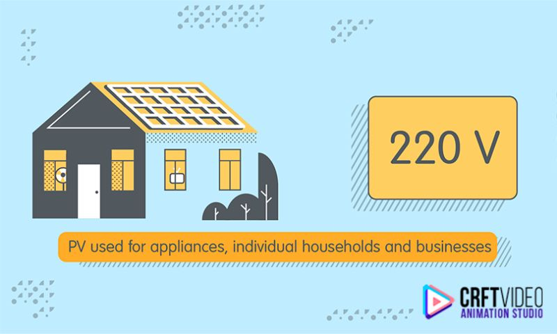 Crft Video - Animated Explainer Video - WeSolar CSP