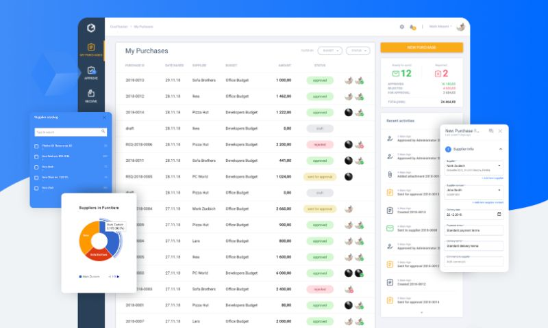 Railwaymen - Cost Tracker - Cost Management Web App