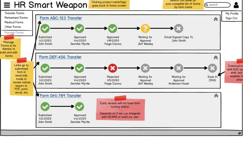 Volare Systems - Air Force HR Smart Weapon
