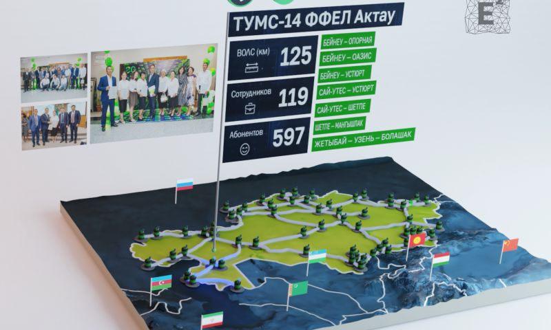 Egorov Agency - AR map of company's branches
