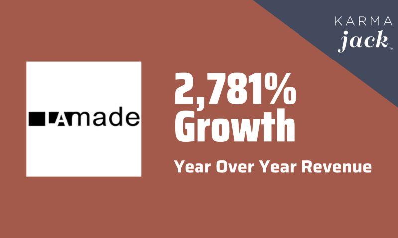 KARMA jack - Established Online Clothing Line Grew 2781% in Six Months