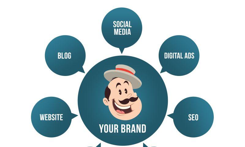 Seo Raisers - Best Social Media Marketing Services Toronto