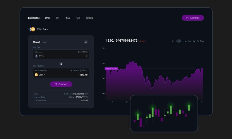 QArea - Quality Assurance Services for Cryptocurrency Exchange Platform