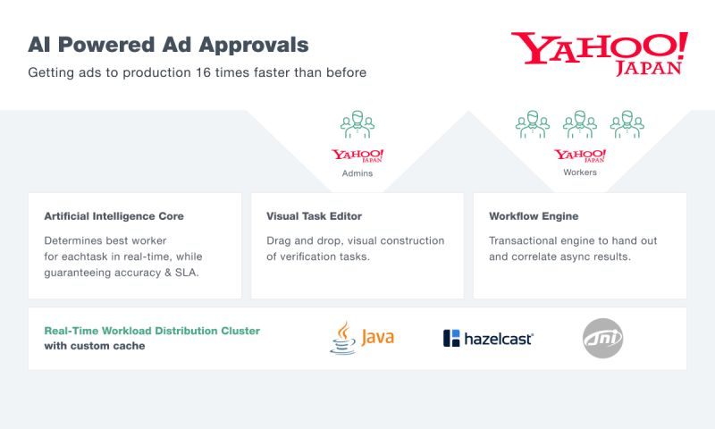 SiliconMint - AI-powered Ad Approvals