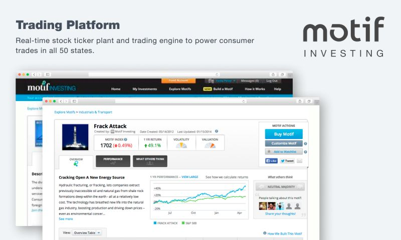 SiliconMint - Motif Investing
