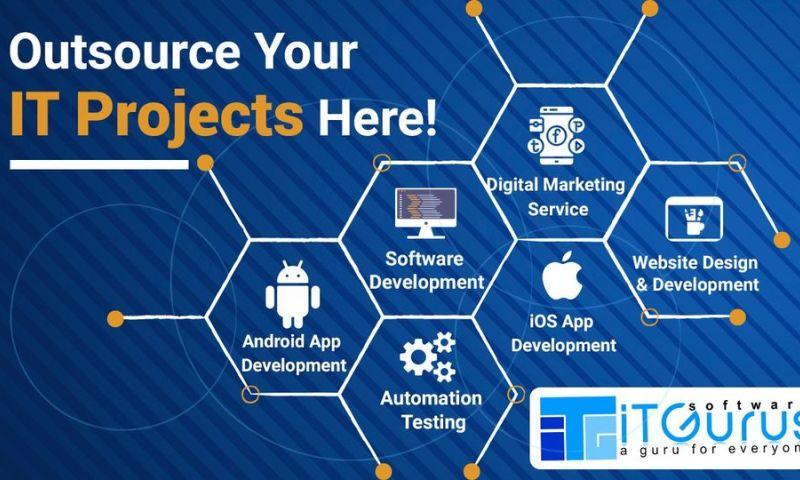 iT Gurus software - Mobile application development company  Web development.
