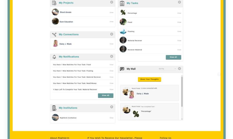 Techuz InfoWeb - Cowdfunding App
