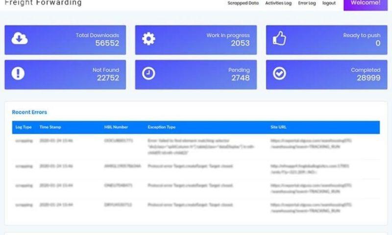 BoTree Technologies - Freight Forwarding - B/L Processing System