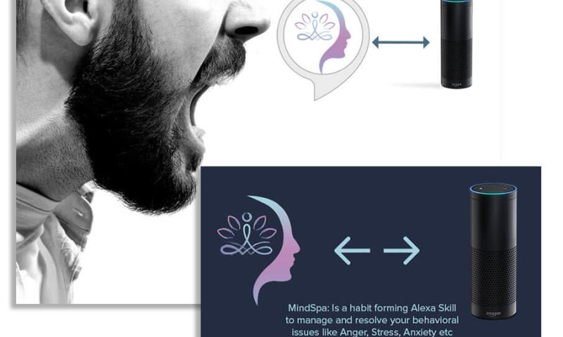 Prologic Technologies - MindSpa - A habit forming Advanced Alexa Skill to manage your daily life behavioural issues