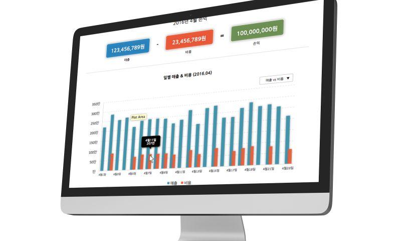 SOTATEK JSC - Medicount Financial Hub