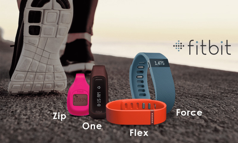 Catchword - Naming wearable fitness trackers for Fitbit