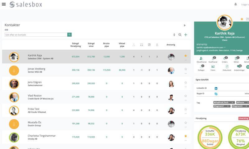 Global Enterprise Mobility - Salesbox CRM
