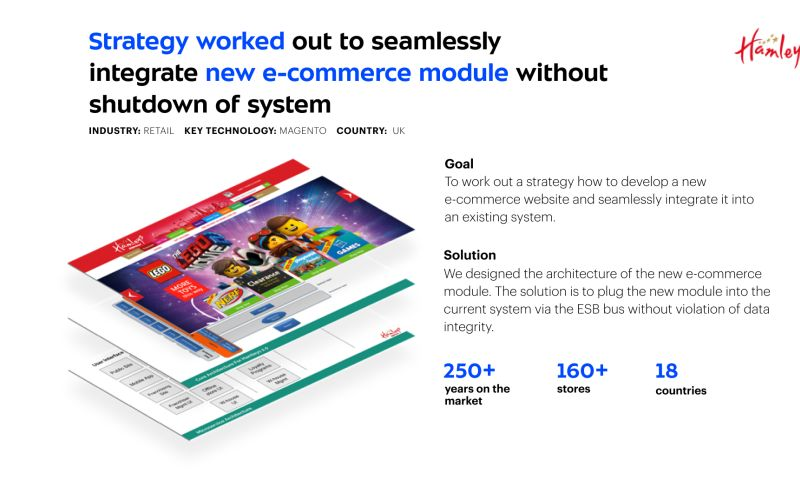 Umbrella IT - Integrate a new e-commerce module for Hamleys