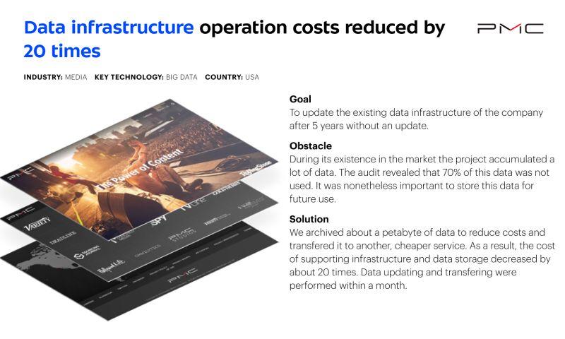 Umbrella IT - Data infrastructure optimization for Penske Media Corporation
