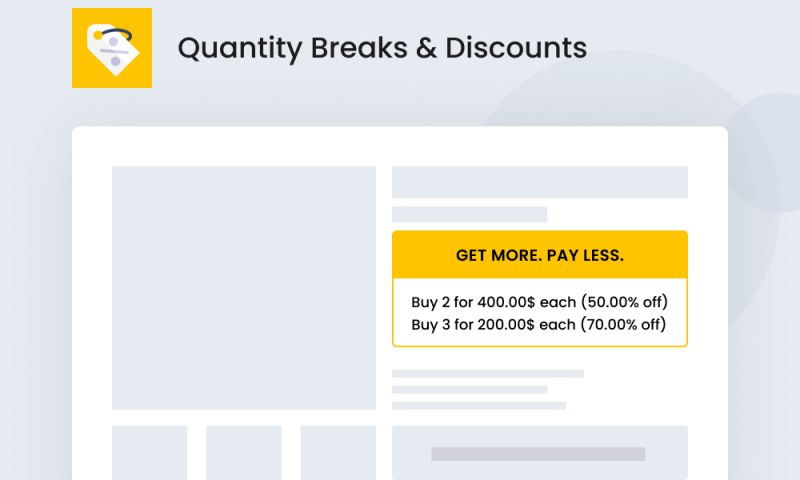 SpurIT - Quantity Breaks & Discounts