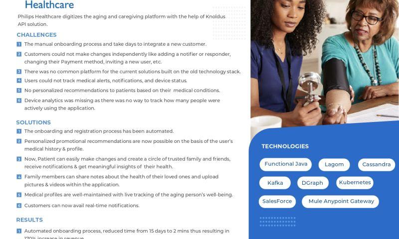 Knoldus Inc - Philips Healthcare | Knoldus Case Study
