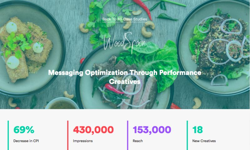 AdVenture Media Group - Messaging Optimization Through Performance Creatives