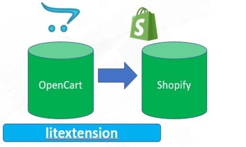 Travancore Analytics Pvt Ltd - Ecommerce Migration (Open cart to Shopify)