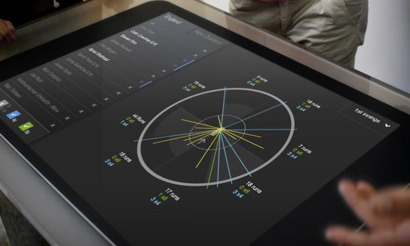 Athlon - Data-led Marketing Innovation with Investec