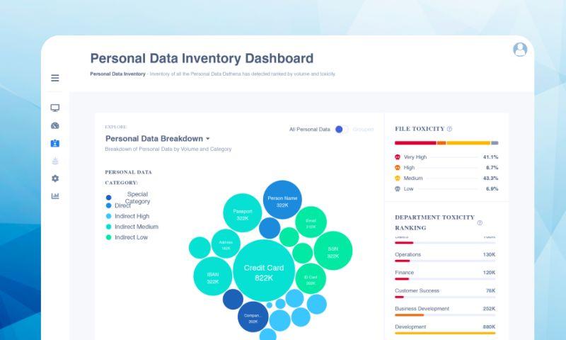 WebSailors - Dathena • Data protection system