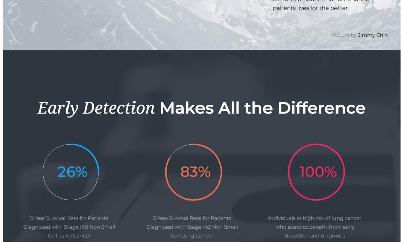 UPQODE - Everest Detection