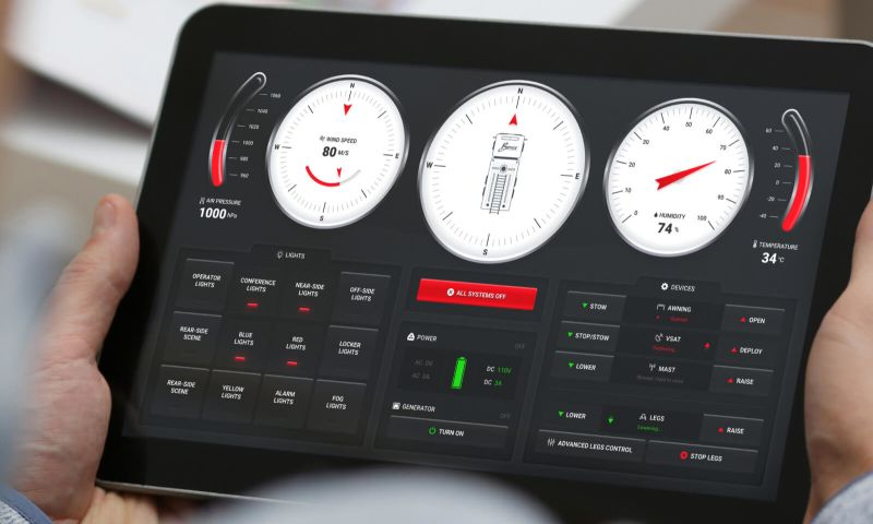 Erbis - Re-architecturing embeddable monitoring console for vehicle manufacturer