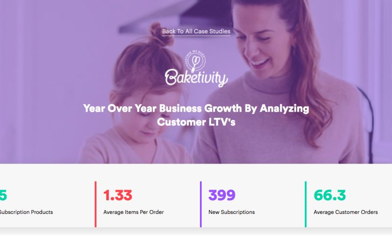 AdVenture Media Group - Year Over Year Business Growth By Analyzing Customer LTV's