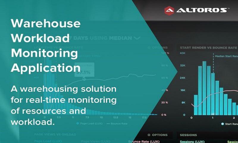 Altoros Labs - Warehouse Workload Monitoring Application