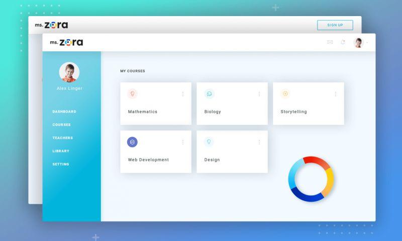 Softengi - AI-Powered Online Learning Platform for the TeenGeeks School