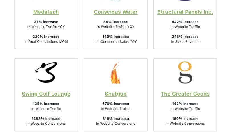 Canopy Media - Canopy Marketing Results