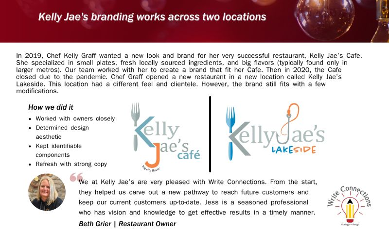 Write Connections | strategy + design, LLC. - Kelly Jae's Lakeside - Case Study