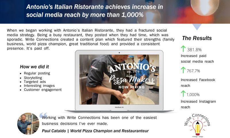 Write Connections | strategy + design, LLC. - Antonio's Italian Ristorante - Case Study