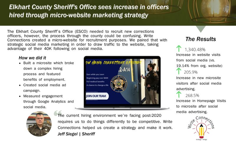 Write Connections | strategy + design, LLC. - Elkhart County Sheriff's Office - Case Study