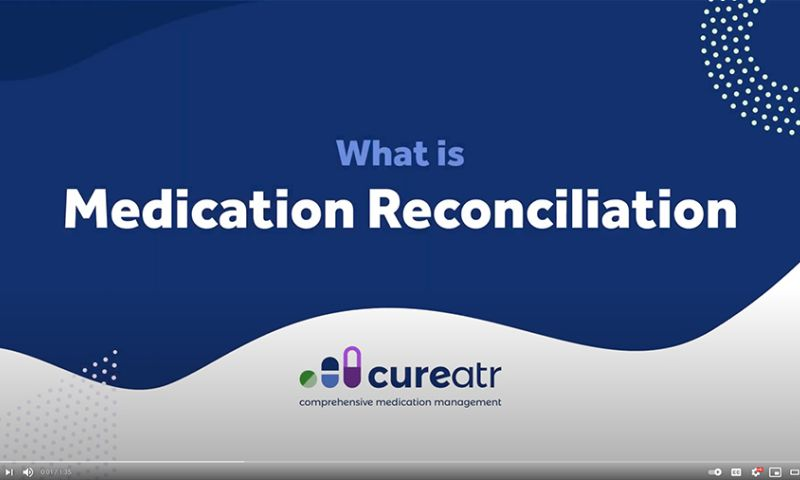 Spot On - Cureatr Explainer Video