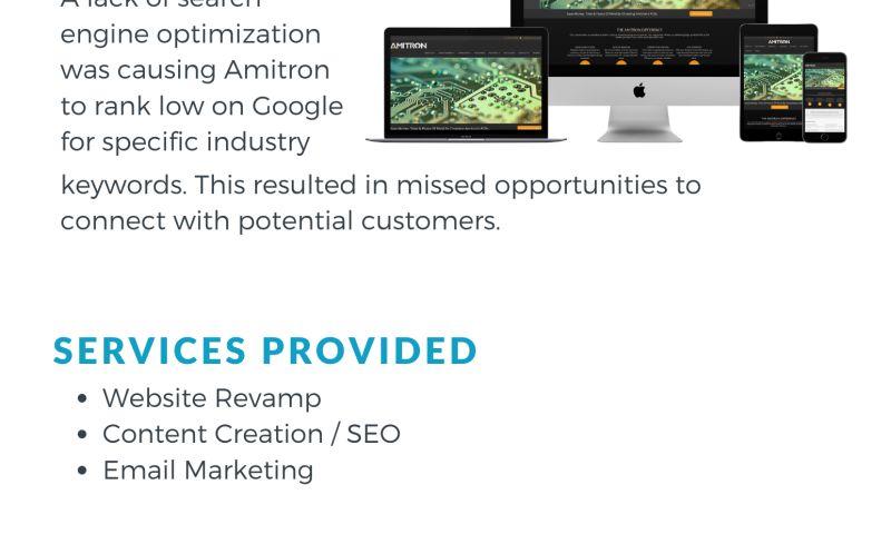 The Marketing Plug - Web Redesign
