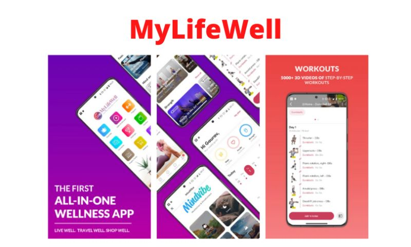 Sparx IT Solutions - MyLifeWell