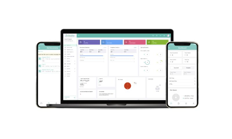 Groovy Web - FilesDNA - Online e-Signature, Digital Signature and Document Management System