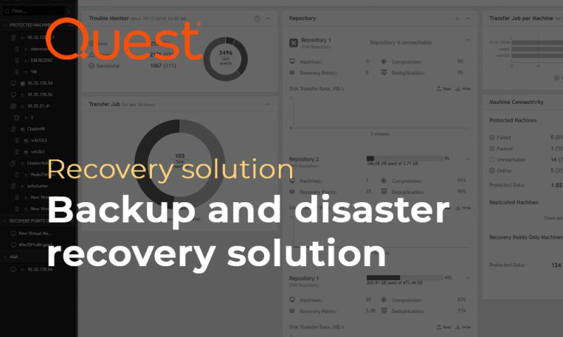 Polytech Software - Backup and disaster recovery solution