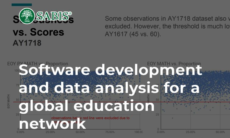 Polytech Software - Software development and data analysis for a global education network