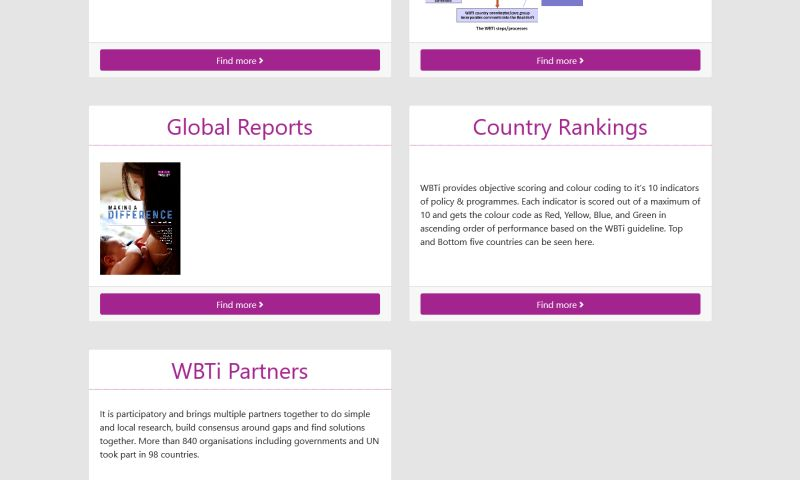 TZi Solutions Private Limited - WBTi