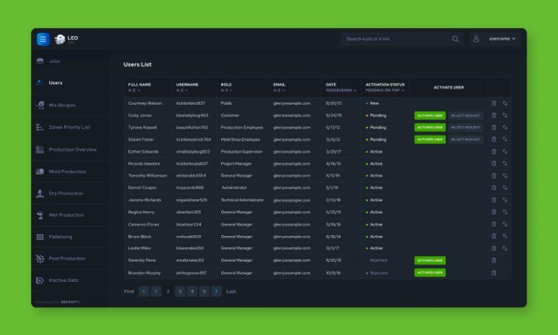 GBKSOFT - Business management tool