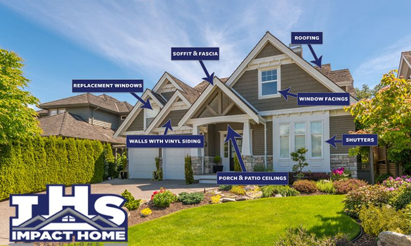 Kmarks Web & Computer Solutions - Impact Home Solutions