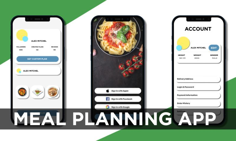 VironIT - Meal Planning App
