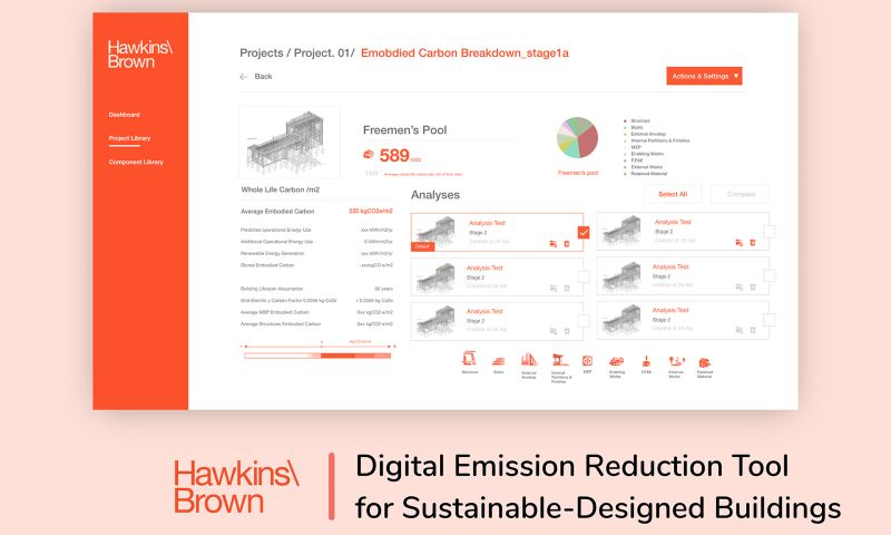 Fabrit Global - Digital Emission Reduction Tool for Sustainable-Designed Buildings