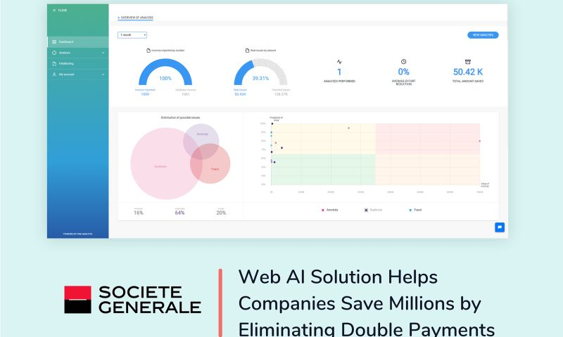 Fabrit Global - Web AI Solution Helps Companies Save Millions by Eliminating Double Payments